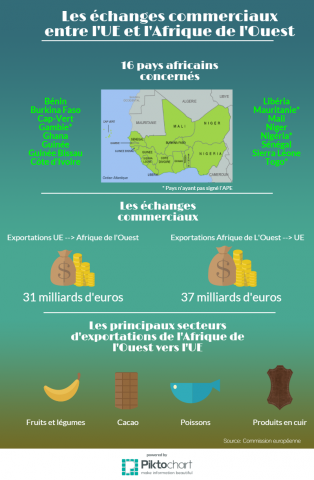 20160203-CP infographie_source.png